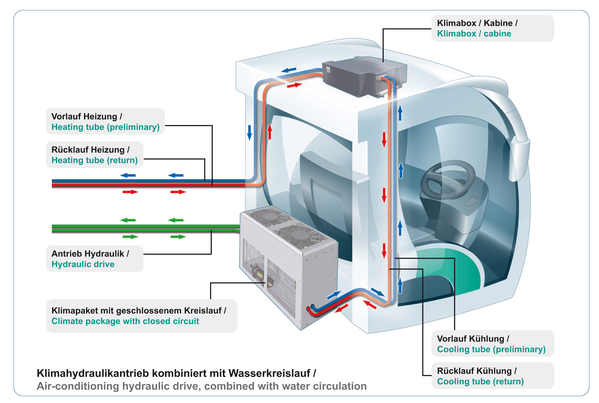World innovation – Concept idea: air conditioning hydraulic drive  #248D2E